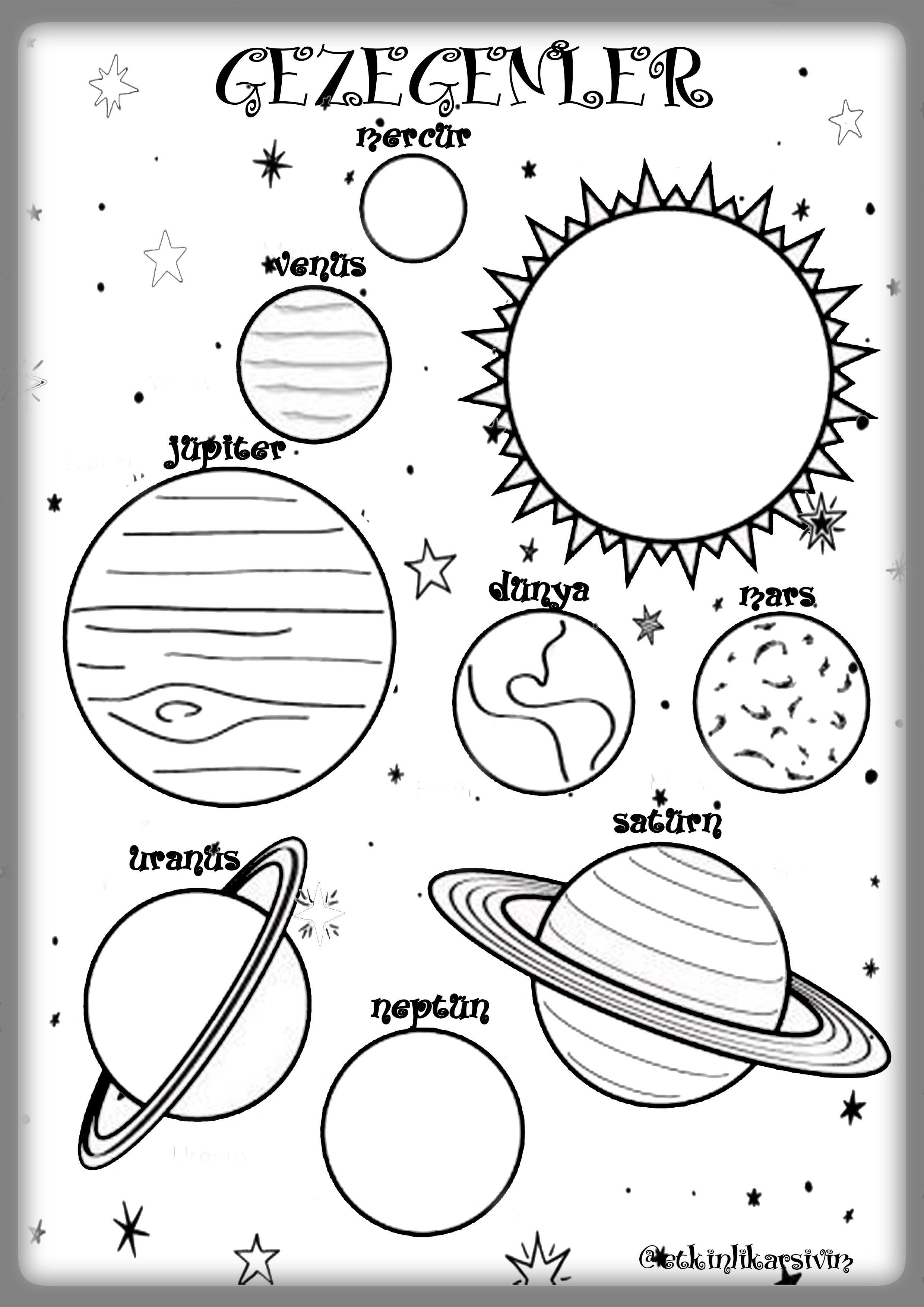 Gerekli Bilgiler Gezegenler Uzayda Yolculuk Boyama Sayfalari