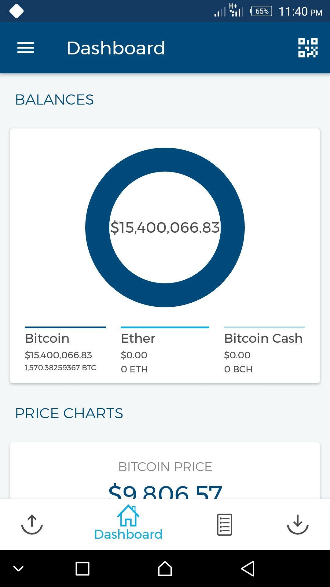 Bitcoin Wallet: i Migliori a Confronto e Come Usarli