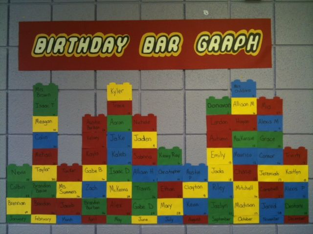 LEGO Birthday Bar Graph- each class a different color! Just love ...