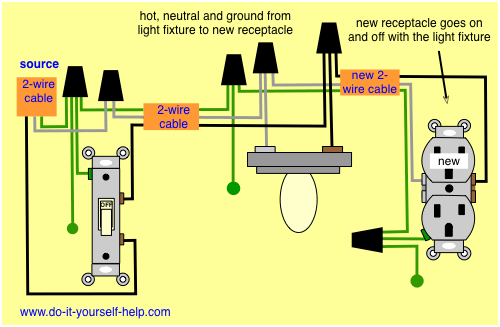 electrical wiring diagram to add an outlet | wiring
