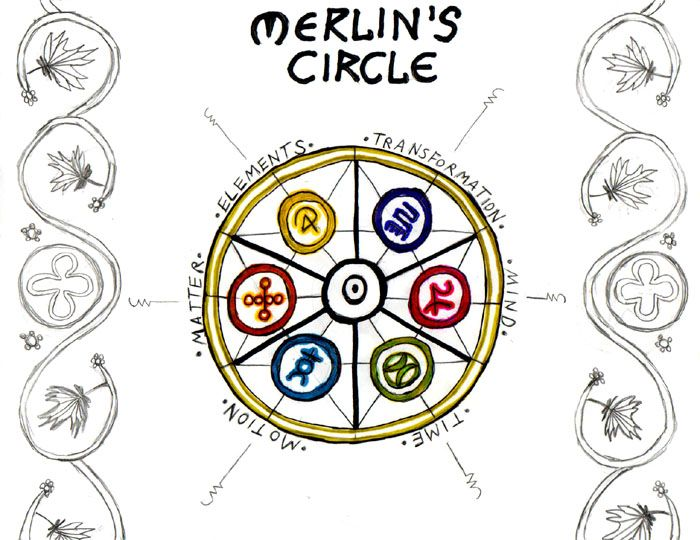 Merlin S Magic Circle Wizards Magic Circle Merlin Magic Spells