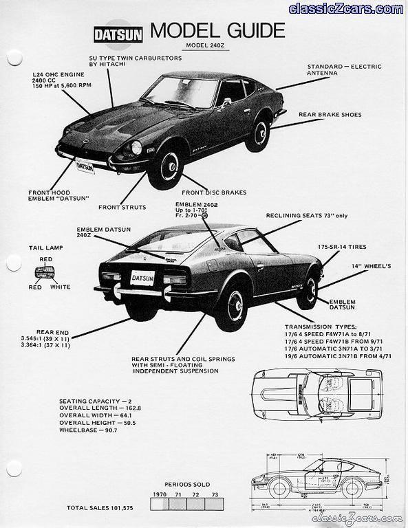 240z Model Guide Datsun 240z Datsun Datsun Car