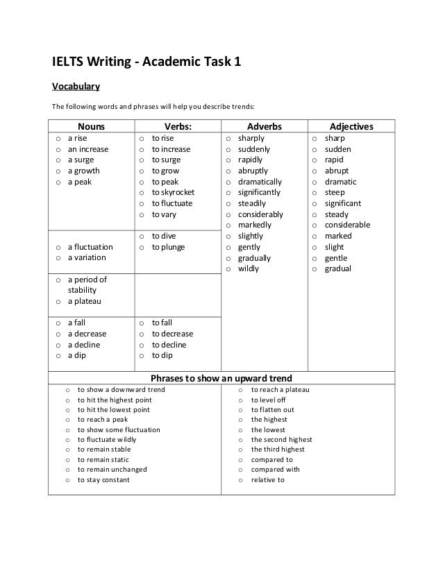 synonyms for ielts writing task 1 pdf