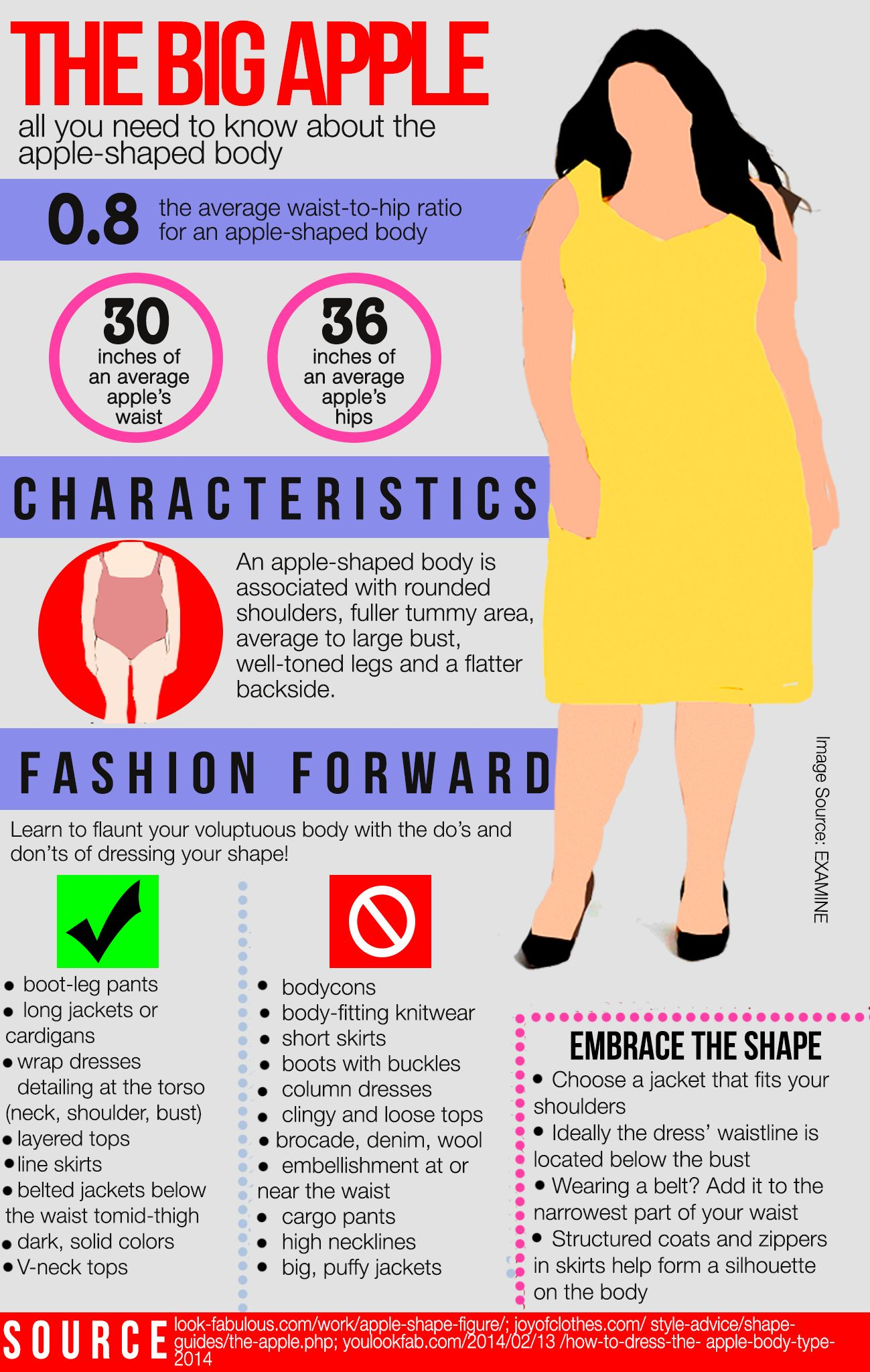 Styling Tips In Keeping With The Current Fashion Trends In: Pin By PicVpic.com On Fashion Infographics