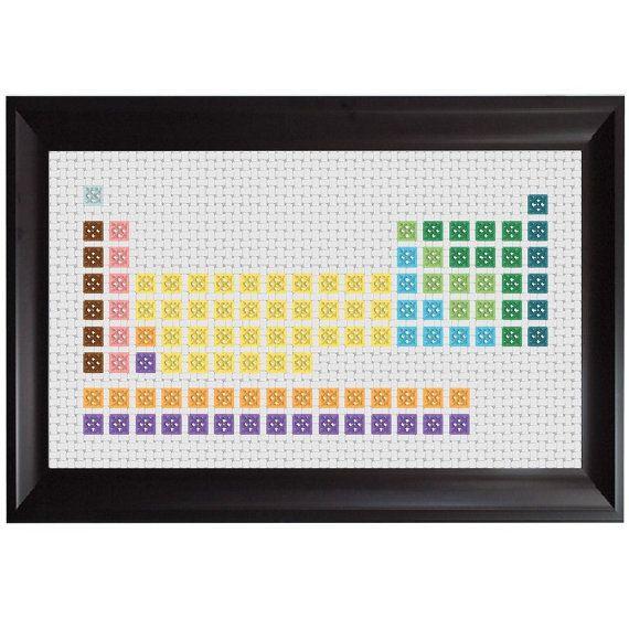 Mini Periodic Table Cross Stitch Pattern Science Chemistry