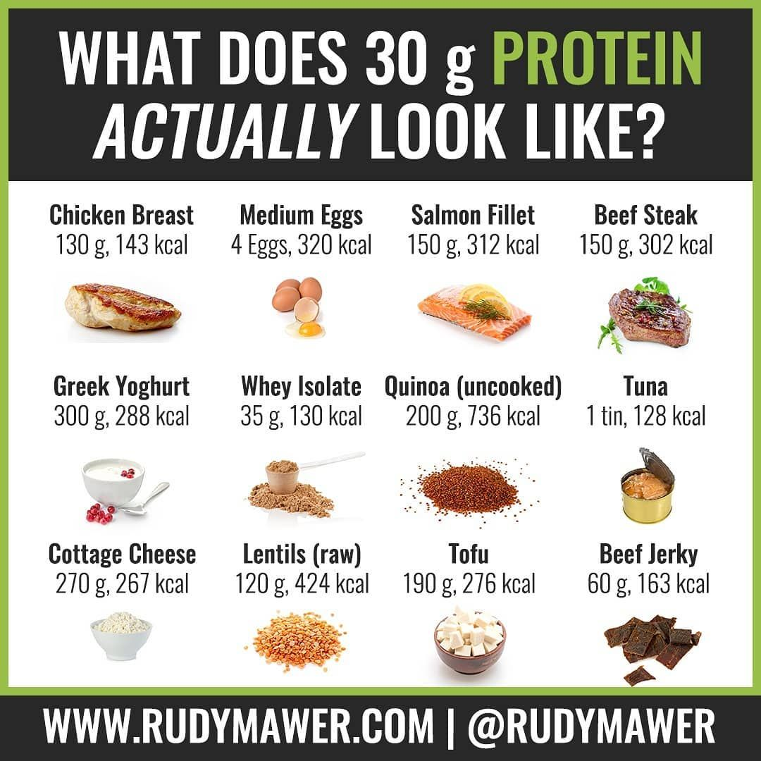 Protein Is Without Doubt One Of The Latest Health Nutrition Buzzwords At Present And With Some Healthy Salad Recipes Nutrition Health Food