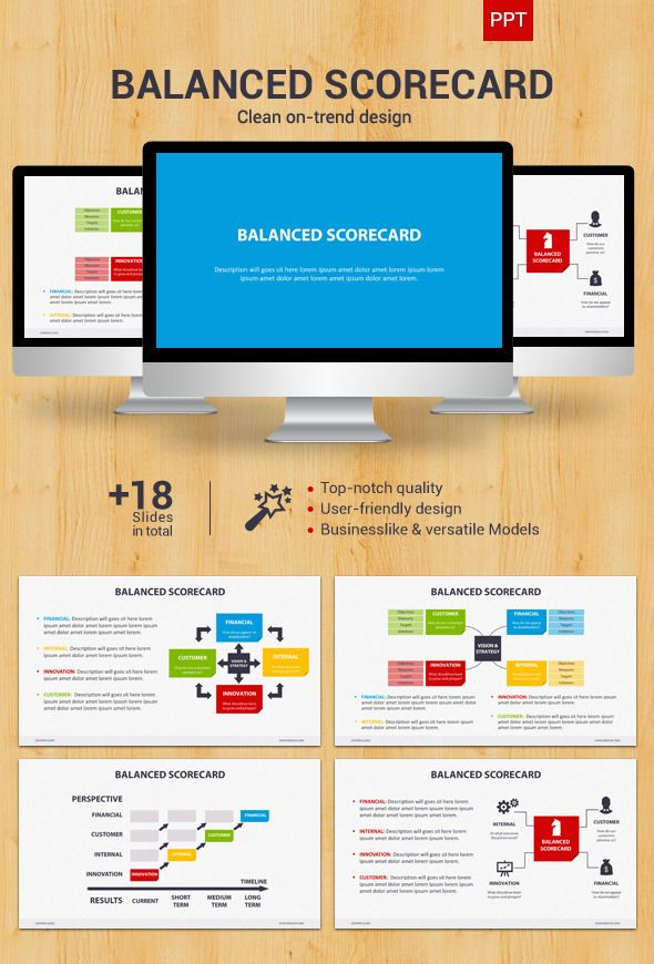 Balanced Scorecard Powerpoint With Images Powerpoint