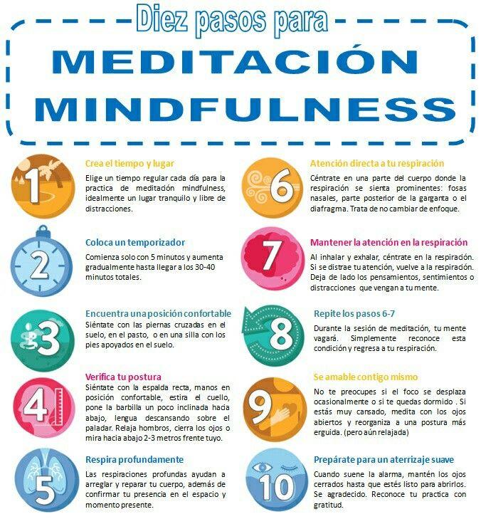 Diez pasos para la meditación mindfulness