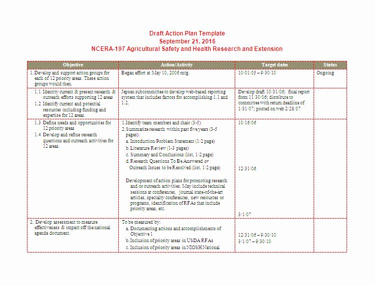 Plan Of Action Template New 58 Free Action Plan Templates