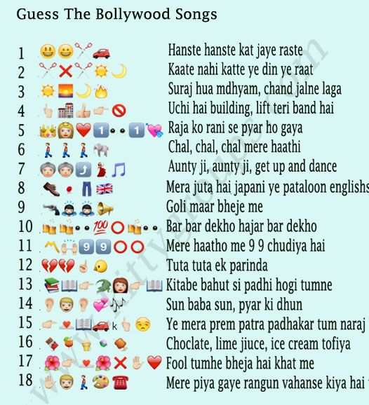 Emoji Bollywood Song Quiz Kumpulan Soal Please tell us which questions below are the same as this one: emoji bollywood song quiz kumpulan soal