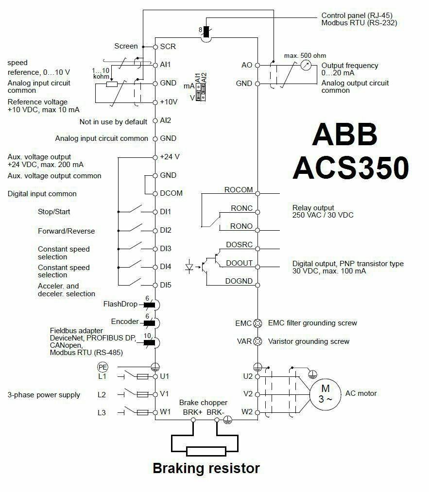 hight resolution of  09132211861 3vf vvvf vfd vsd abb acs350 wiring diagram