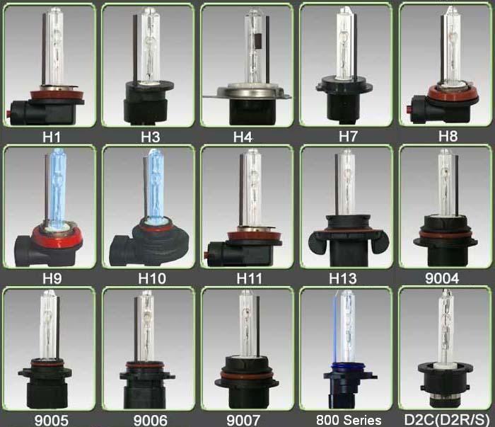 Mini Cooper Bulb Sizes Link To Nam Pdf Light Bulbs Bulb Light Bulb Types