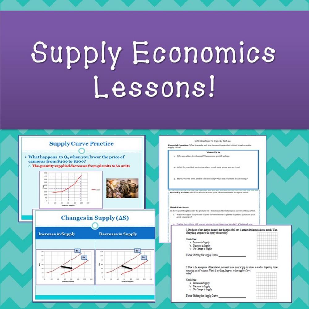 The Supply Curve 2 3 Day Economics Lesson Economics Lessons