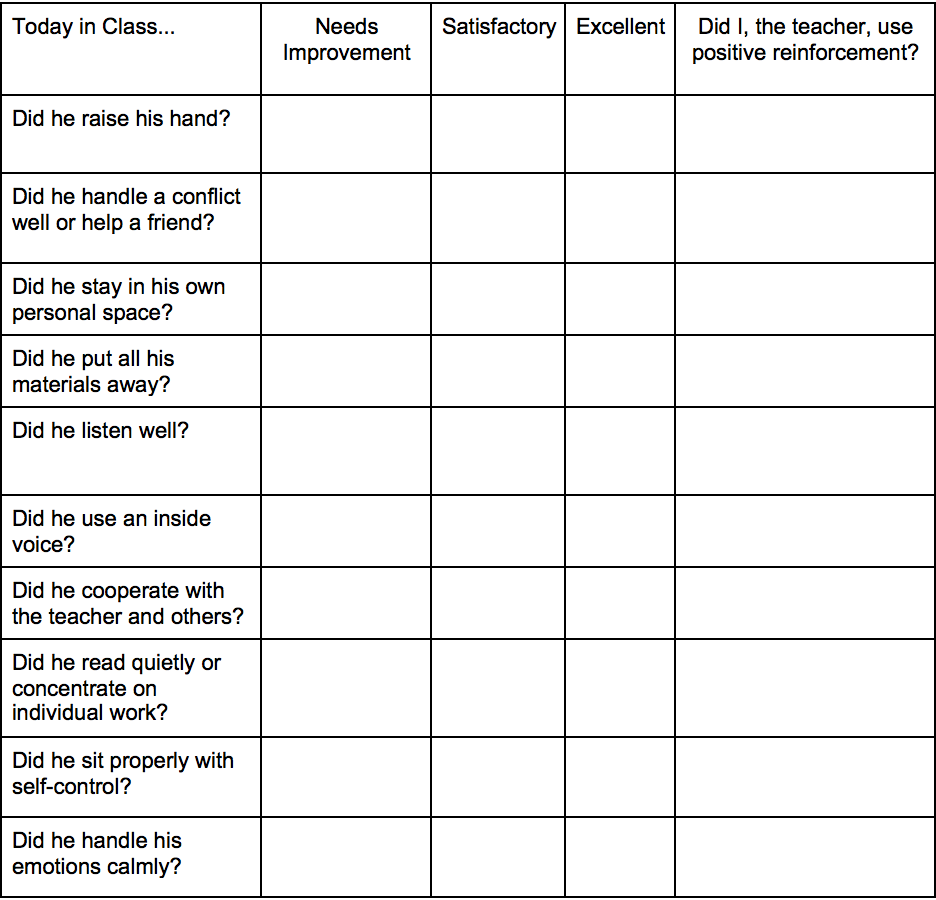 Sample Daily Behavior Checklist My Creation  Behavior Charts
