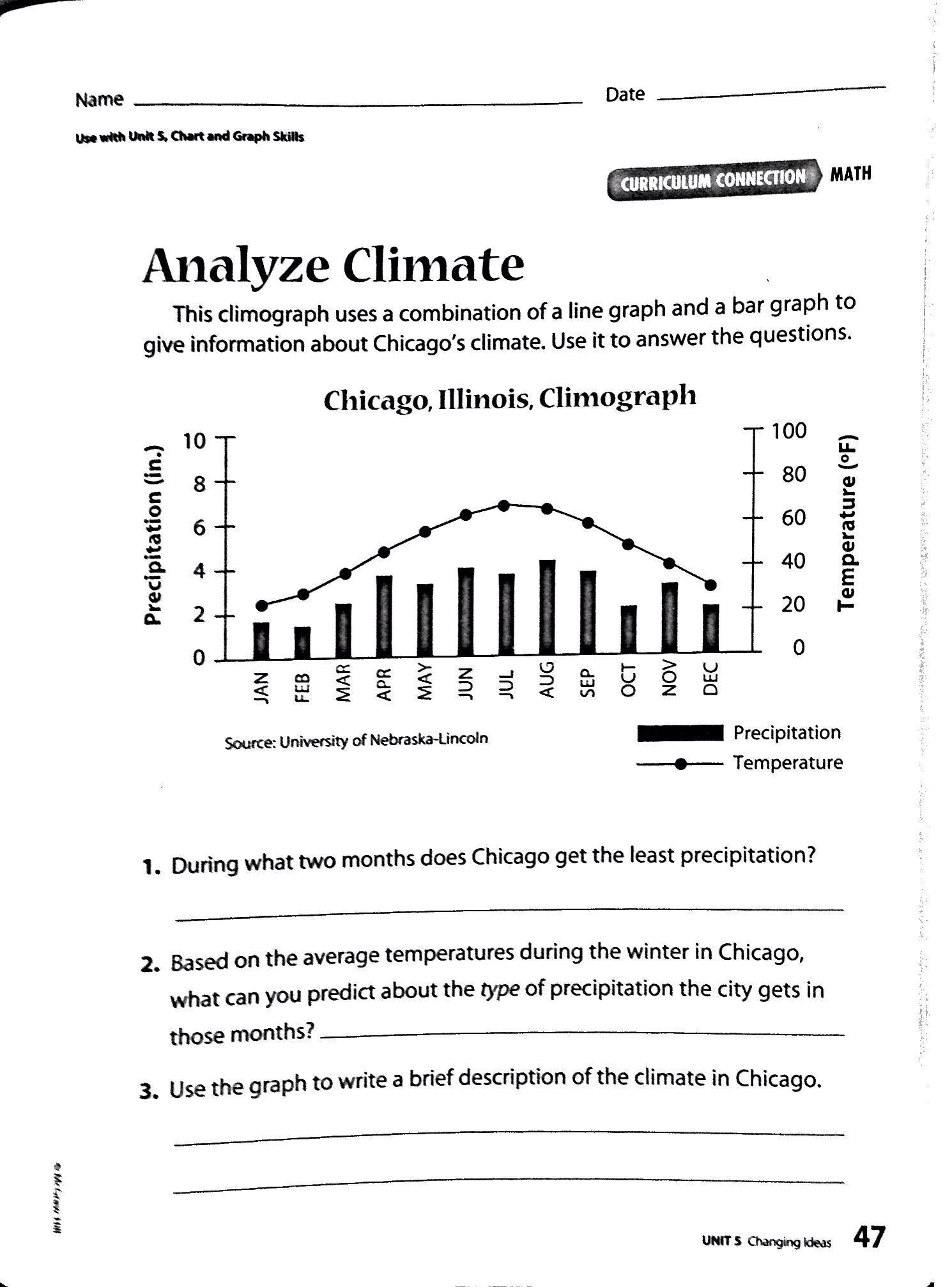Iyze Climate