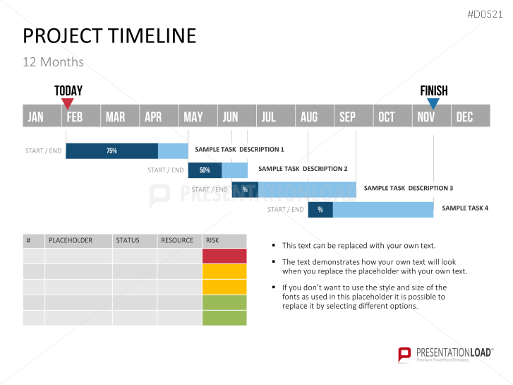 powerpoint timeline templates template free in