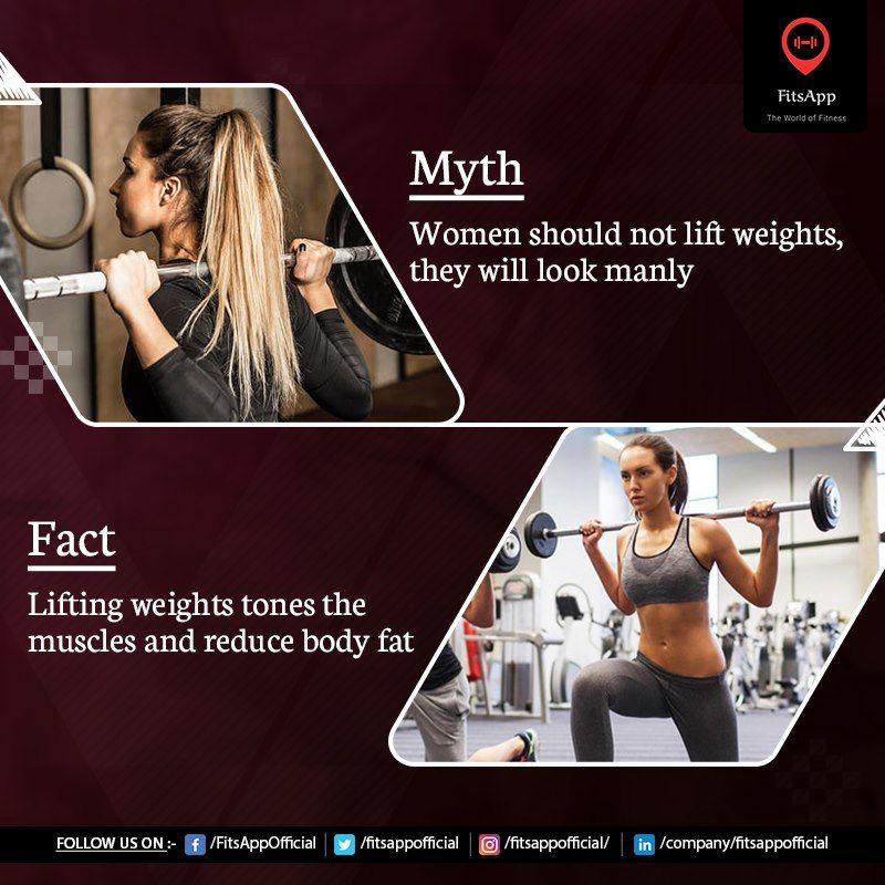 Best Gyms Near Me For Ladies | Best gym, Fitness trainer, Gyms near me