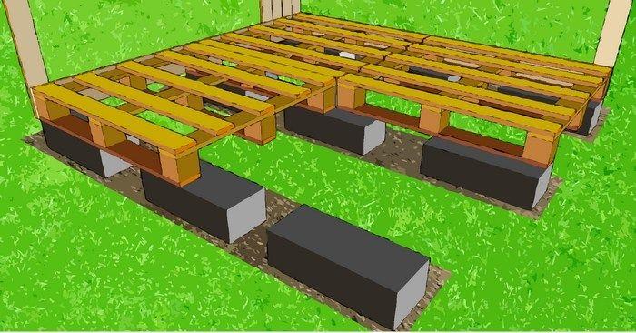 sol du poulailler fait avec des palettes en bois. Black Bedroom Furniture Sets. Home Design Ideas