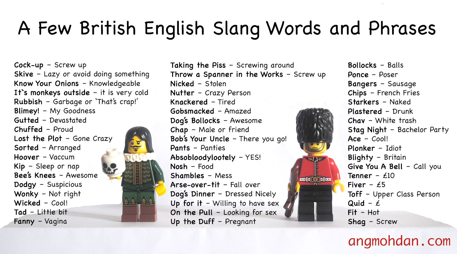 Top 100 Most Beautiful British Slang Words and Phrases ...