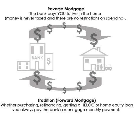 mortgage insurance premium deduction 2017 rental property