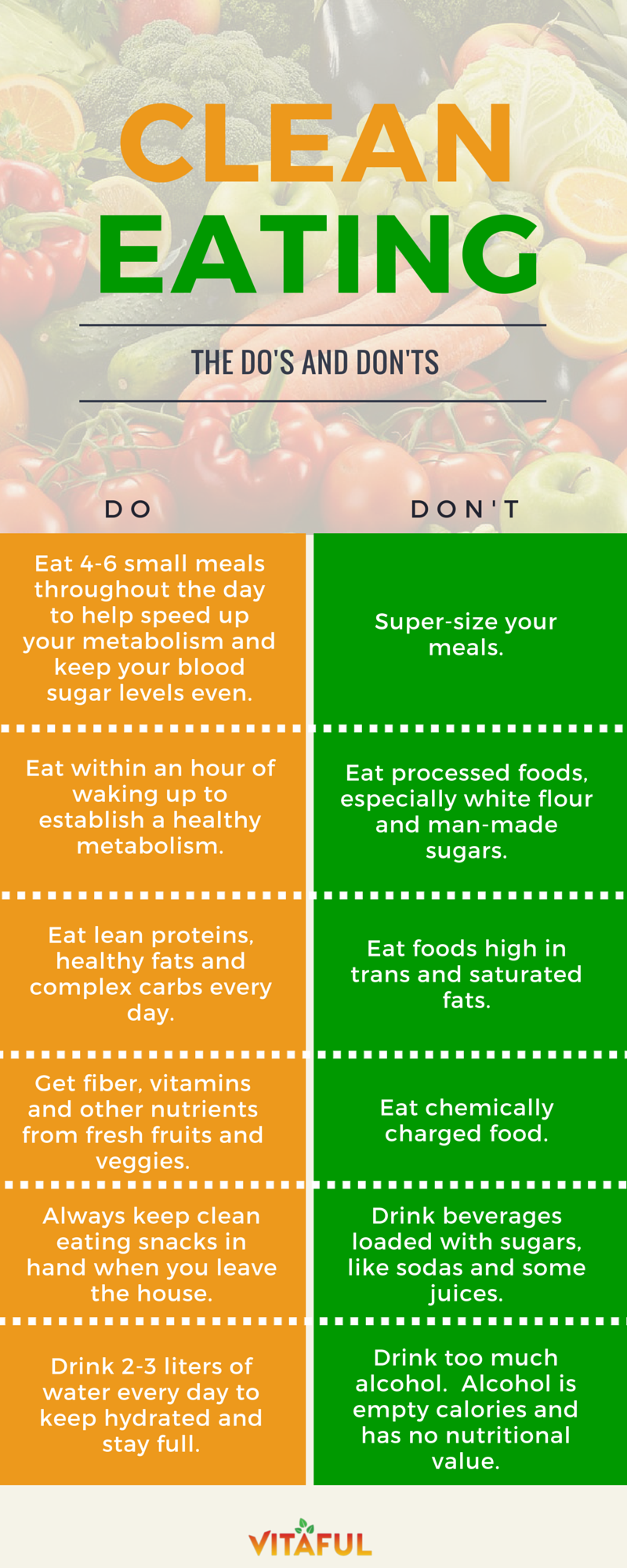 50 Clean Eating Tips for Weight Loss