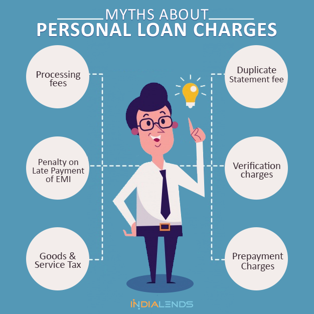 One Of The Biggest Concerns While Availing A Personal Loan Are The Charges Associated With It Therefore To Make Your Loan Process U Personal Loans Loan Person