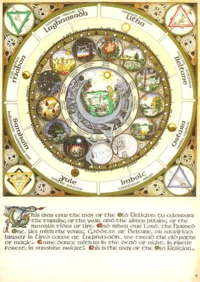 """Moon calendar (Merlin circle) A pesar de que no es una parte """"oficial"""" de la Wicca, muchos covens trabajan con alguna forma de Calendario Lunar, conectando con la Naturaleza y sus ciclos"""