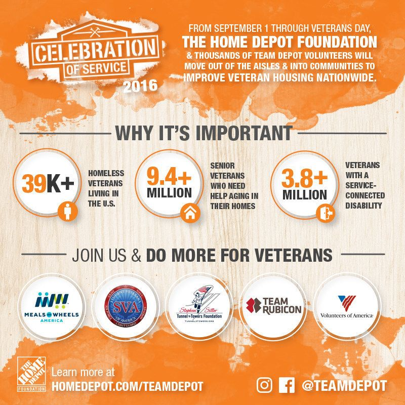 The Home Depot Foundation Infographic Help Raise Funds Through Serviceselfie Work And Posts Veteran Depot Veterans Home