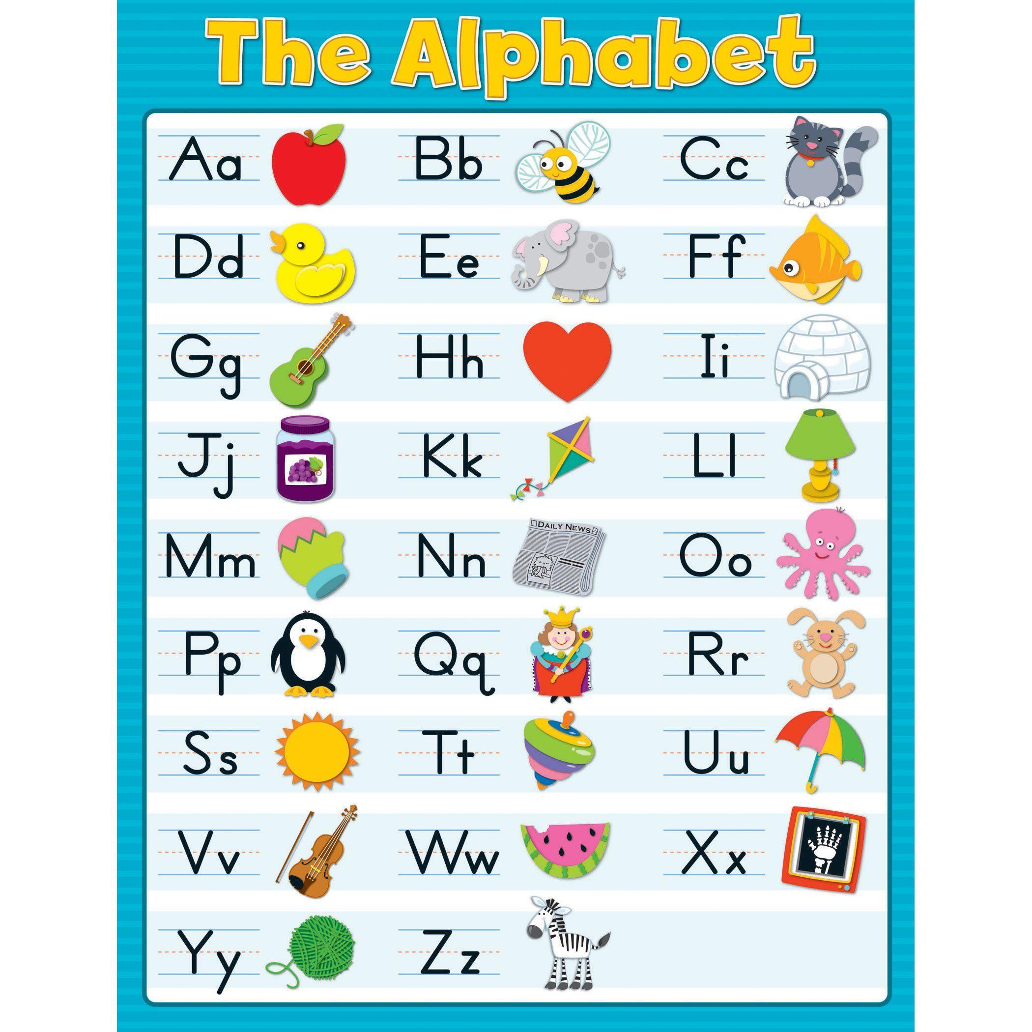 The Alphabet Chartlet Gr Pk 2 Alphabet Display Alphabet Charts Alphabet Chart Printable [ 2100 x 2100 Pixel ]