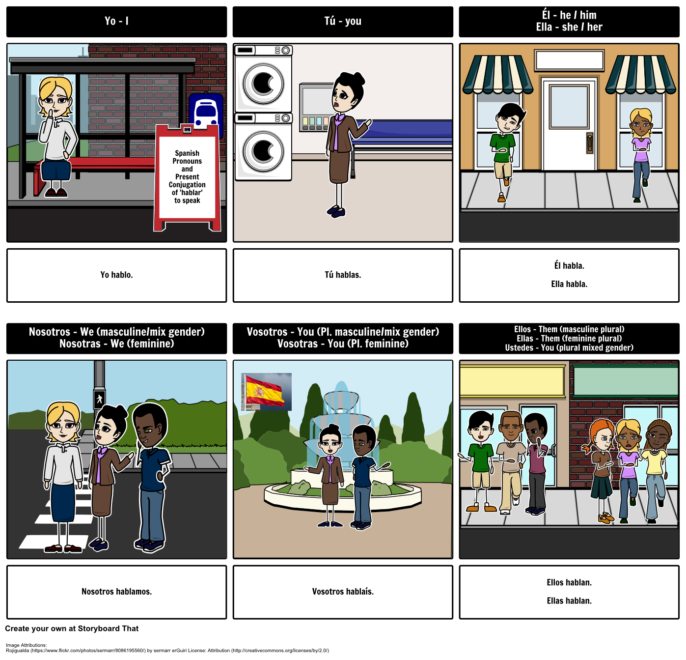Using Storyboard That Students Can Practice Their