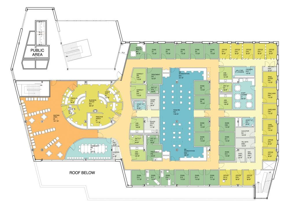 22 Floor Colouring Planning Ideas Color Plan Healthcare Design How To Plan