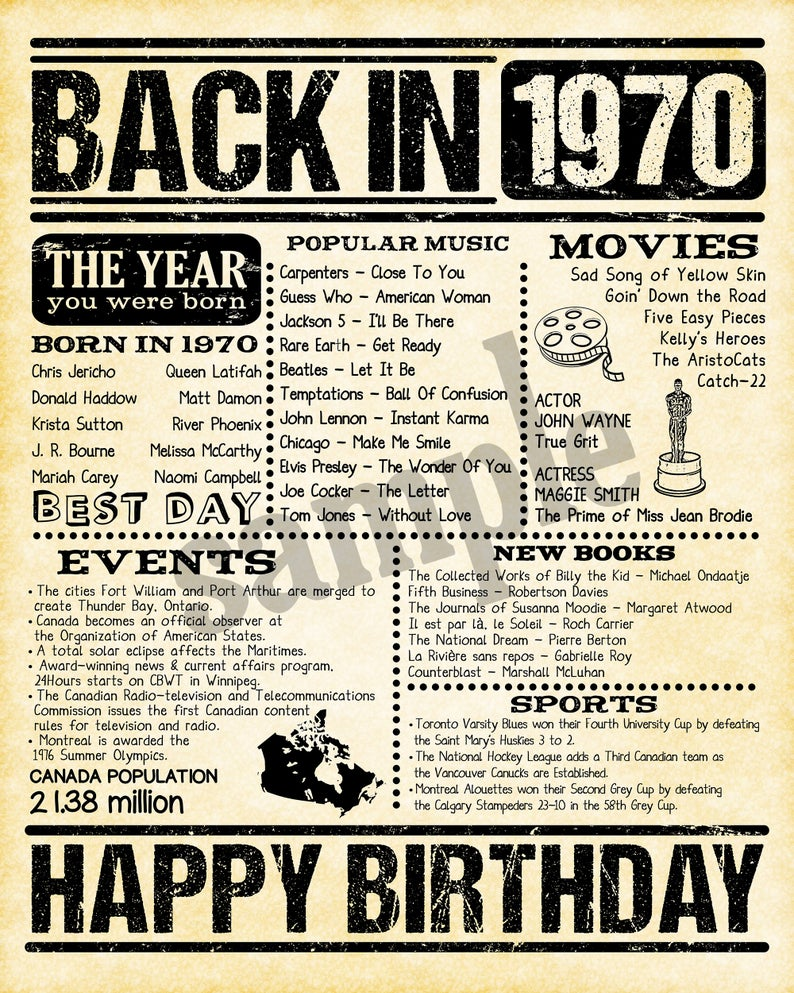 1970 Canada Version 1970 Birthday Poster 1970 Birthday Born In