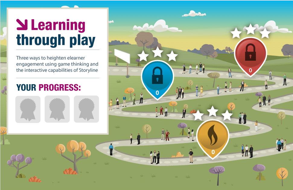 How Gamification is used in ELearning | Game/Infographics Ideas ...