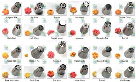 Russian piping tips guide pdf