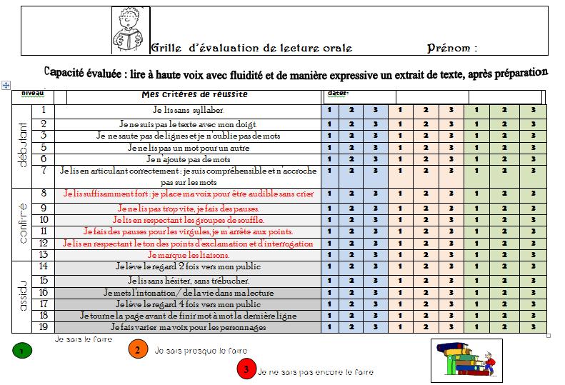 Exceptionnel grille d'évaluation de lecture à voix haute - le p'tit bazar de  WQ01