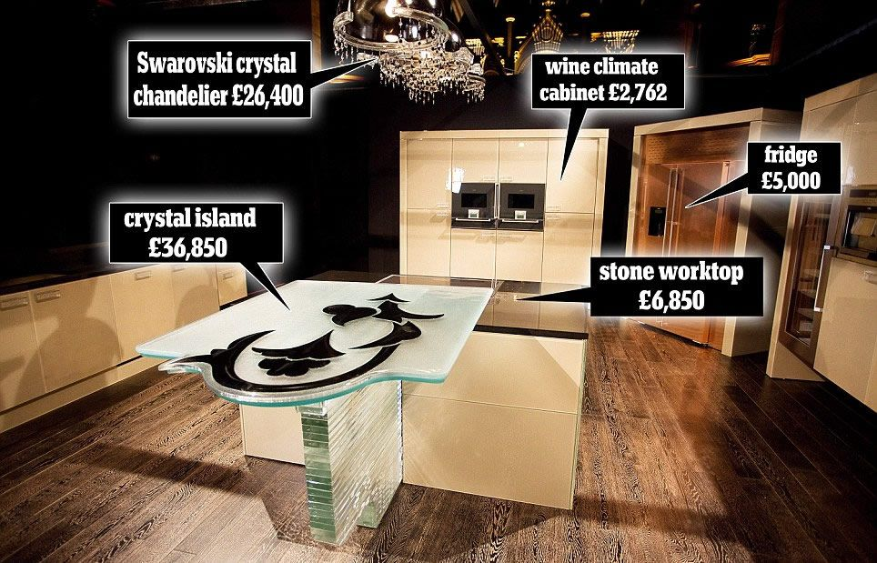 The Most Expensive Kitchen Of World