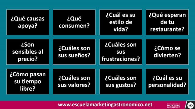 Ejemplo Plan De Marketing Sencillo Para Restaurantes Plantilla Pdf Marketing Para Restaurantes Marketing Plan De Marketing