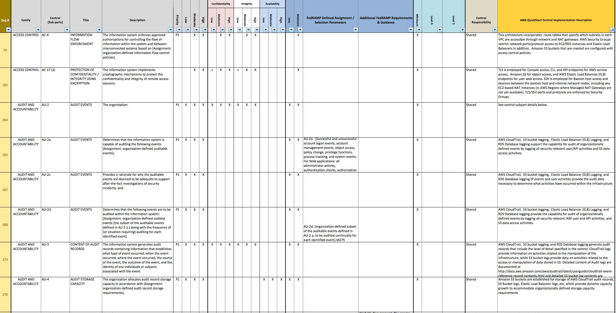 Nist 800 171 Spreadsheet How To Plan Templates Business Plan Template Free