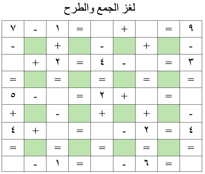 تدريبات الطرح و الجمع Alphabet Games Math Bar Chart