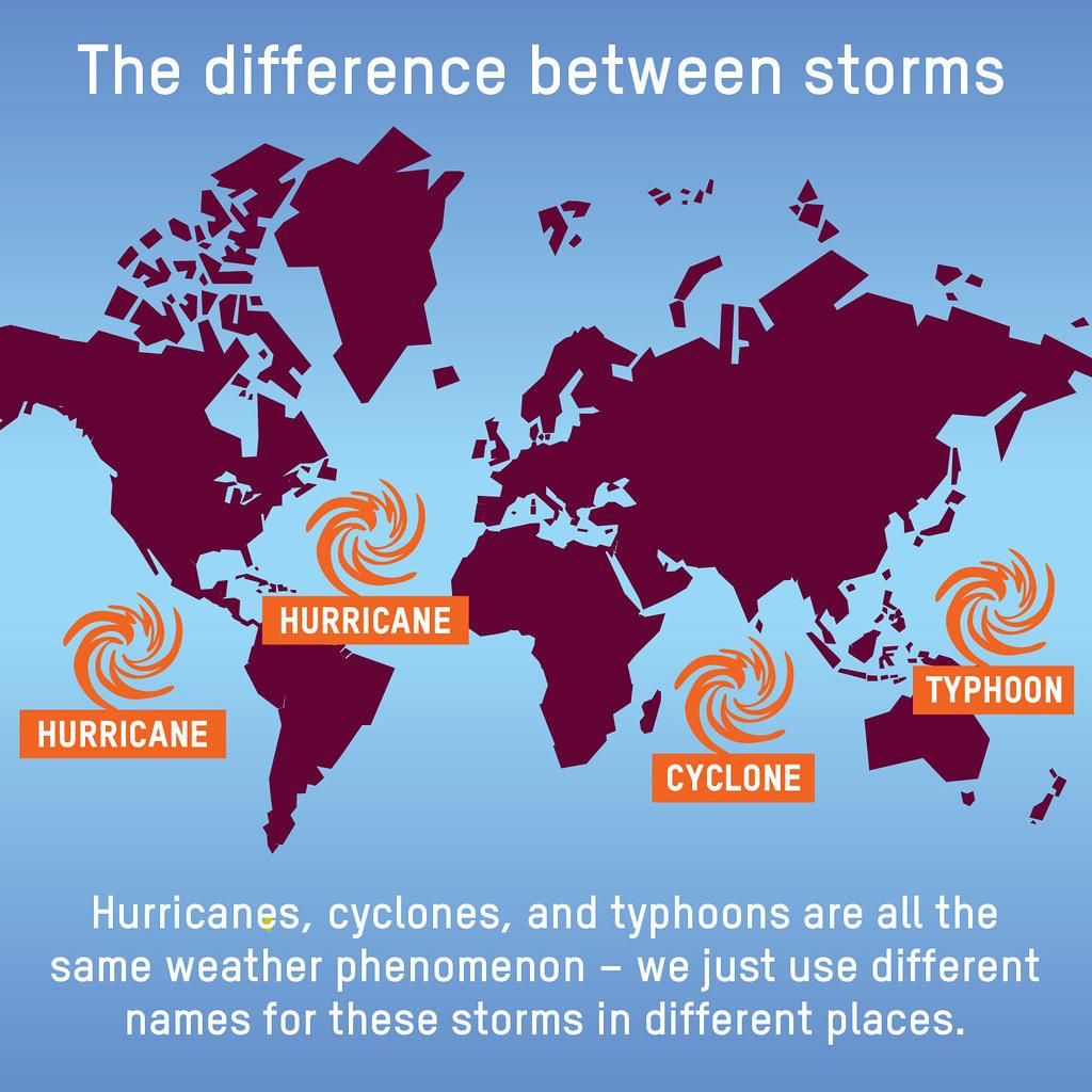 What To Call Tropical Storms Tropical Storm Storm Hurricane