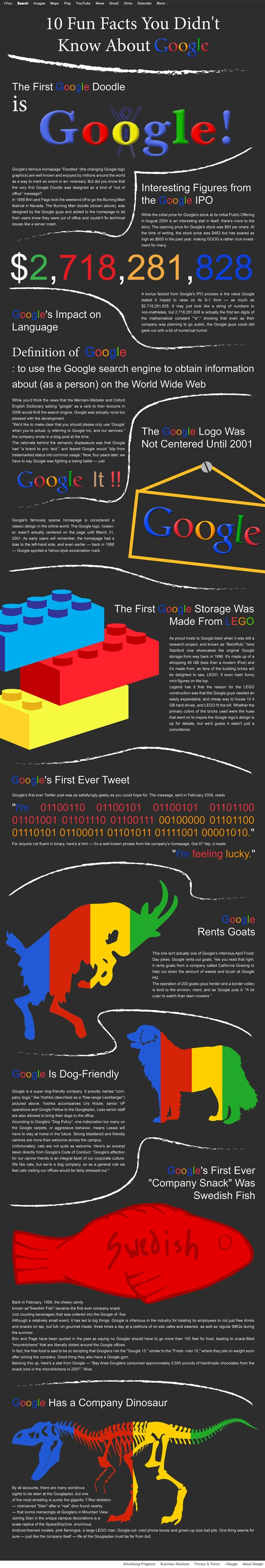 Fun Facts You Didnt Know About Google Infografia Infographic - 10 useful things didnt know google