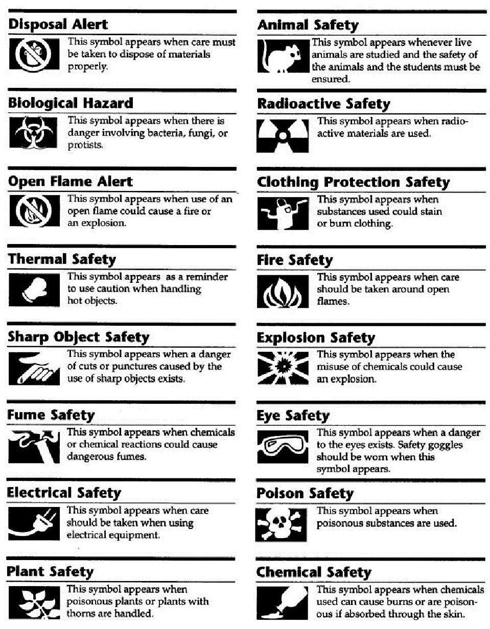 safety symbols google search the science show pinterest safety science safety lessons. Black Bedroom Furniture Sets. Home Design Ideas