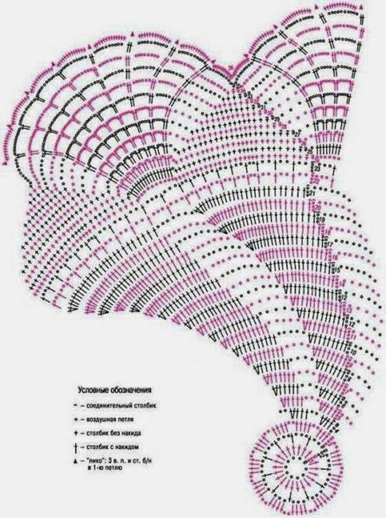Häkelfieber: ärmellose Regenbogen-Weste #crochetdoilies