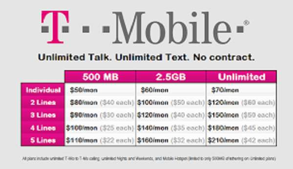 Cheapest Phone Plans With Unlimited Everything 2019 T Mobile