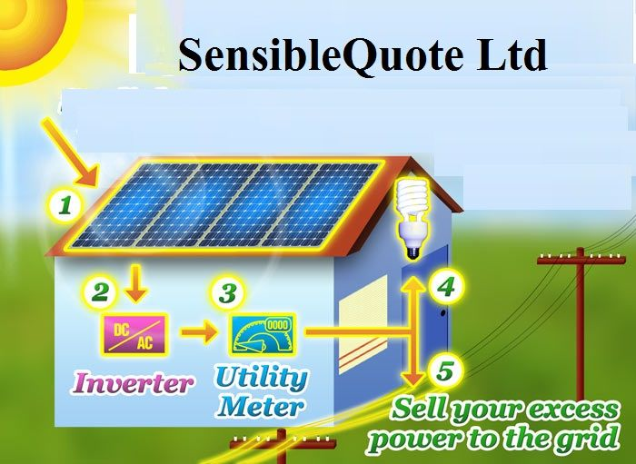 They Are A Lot Smaller Than A Solar Panel And You May Only Need One Thermodynamic Panel To H How Solar Energy Works Solar Panel Installation Solar Energy Diy