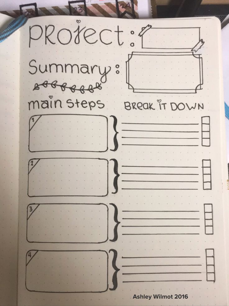 Project planning page for your bulletjournal plannergirl