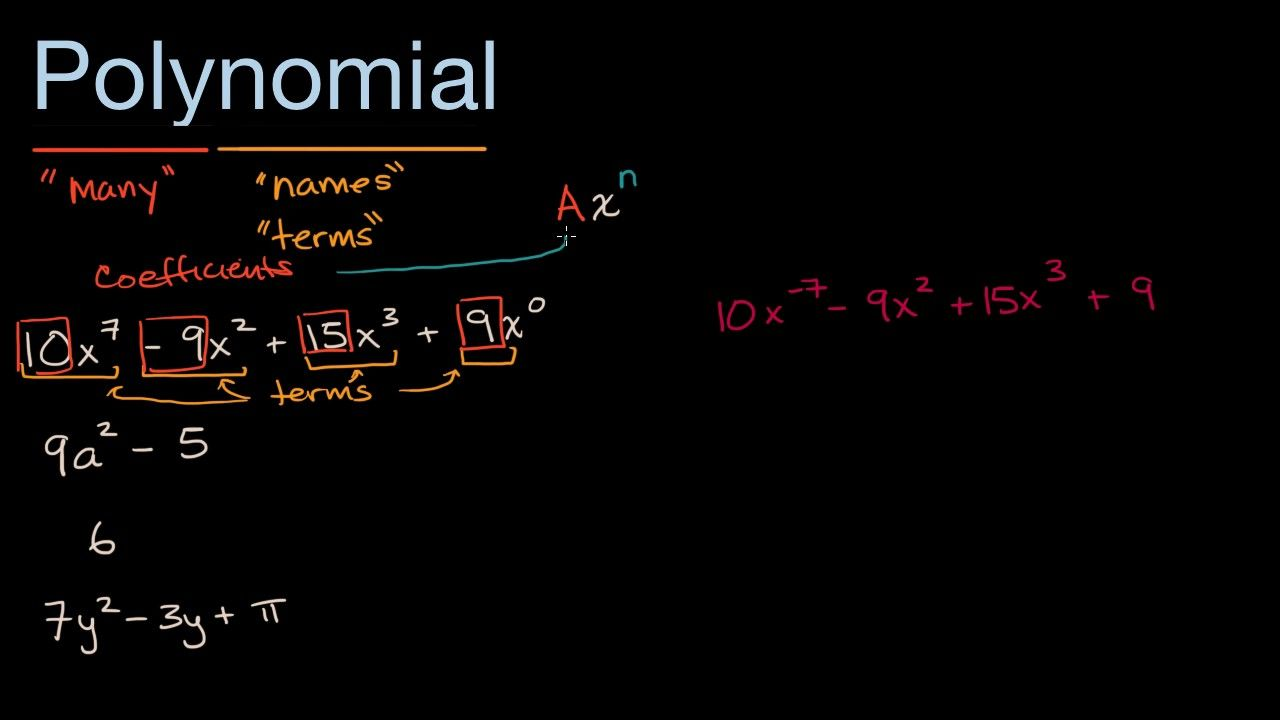 A Youtube Video From Khan Academy Introduction To Polynomials Learn Polynomials Multiplying Polynomials High School Math
