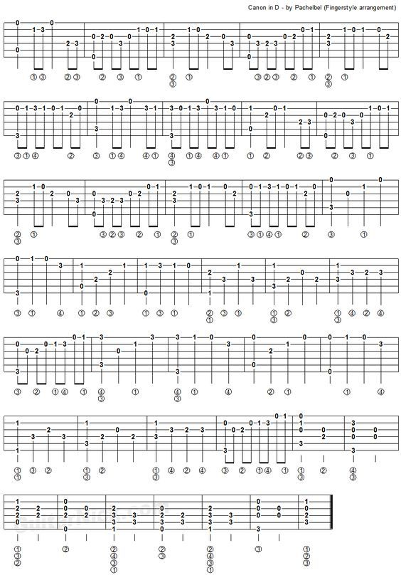 Canon In D By Pachelbel Fingerstyle Guitar Tablature 2 Guitar
