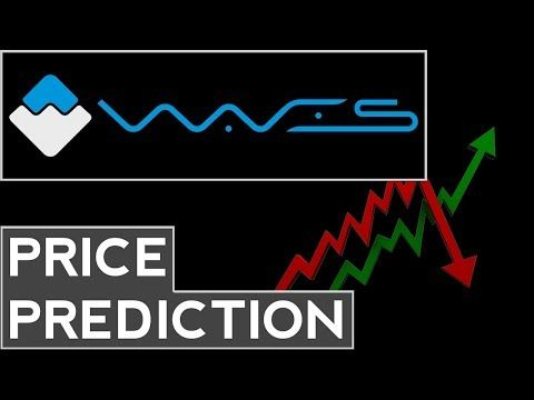 Cryptocurrency price predictions april 2020