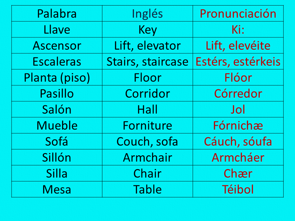 como pronunciar silla en ingles